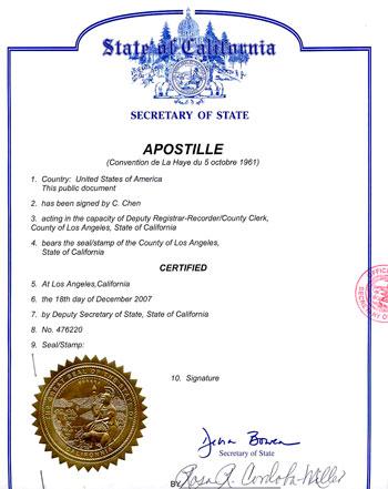 Сертификат резидентства с апостилем
